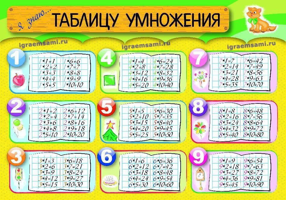 математика таблица умножения игра